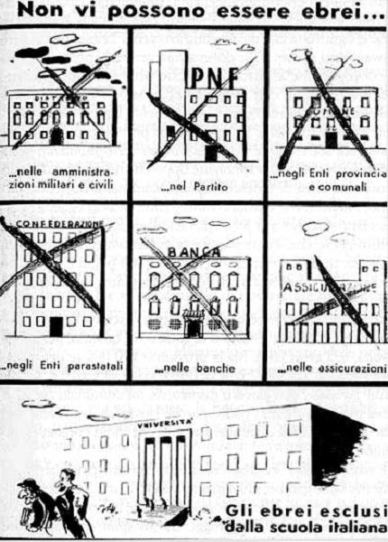 La legislazione antisemita in germania e in italia for Rivista di programmi domestici
